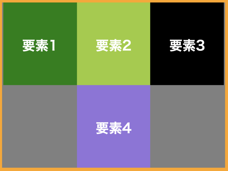 CSS要素