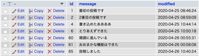 掲示板 データベース